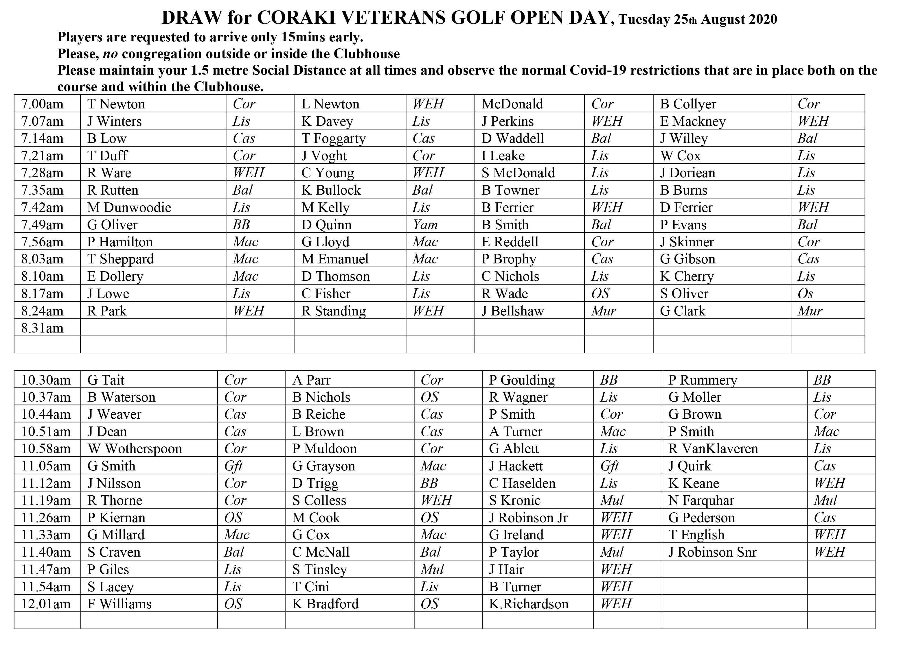 GOLF OPEN DAY DRAW SHEETS 2020 Master from Ormond